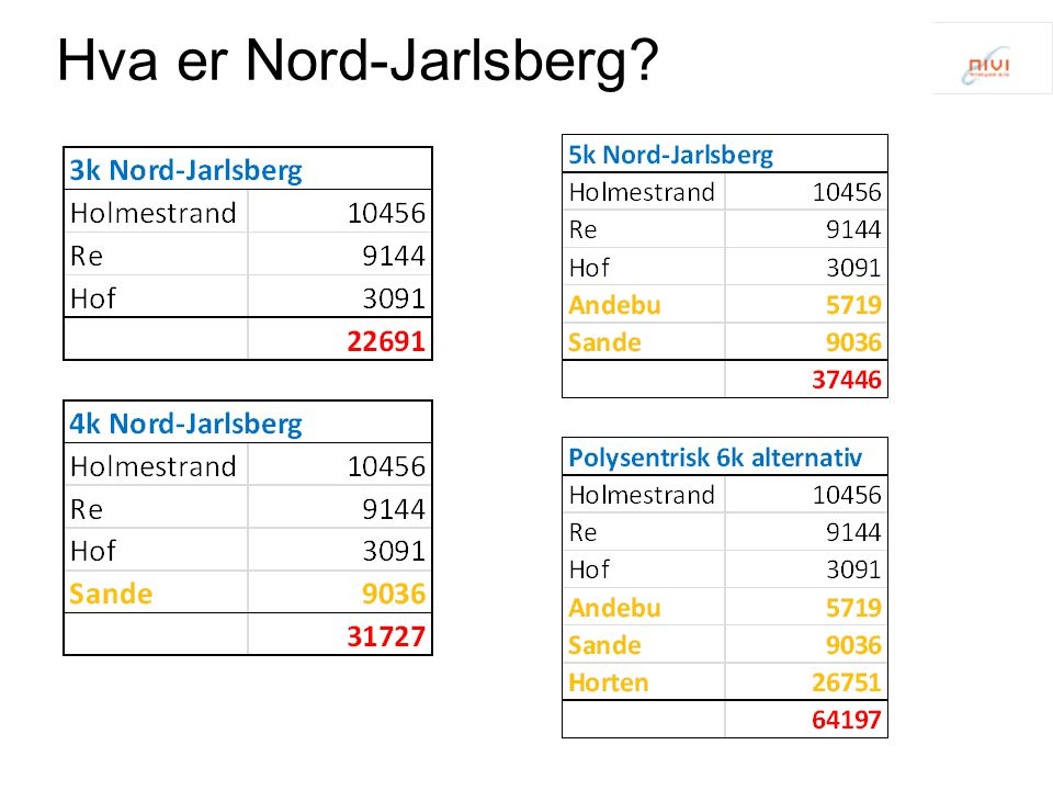 Hva er Nord-Jarlsberg