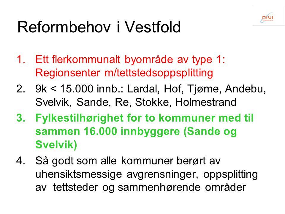 Reformbehov i Vestfold