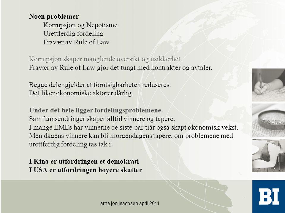 Korrupsjon og Nepotisme Urettferdig fordeling Fravær av Rule of Law