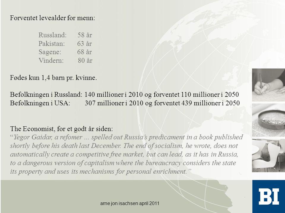 Forventet levealder for menn: Russland: 58 år Pakistan: 63 år