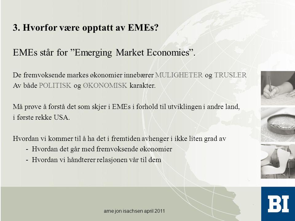 3. Hvorfor være opptatt av EMEs