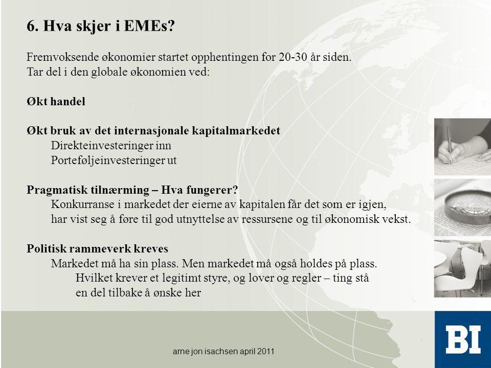 6. Hva skjer i EMEs Fremvoksende økonomier startet opphentingen for 20-30 år siden. Tar del i den globale økonomien ved: