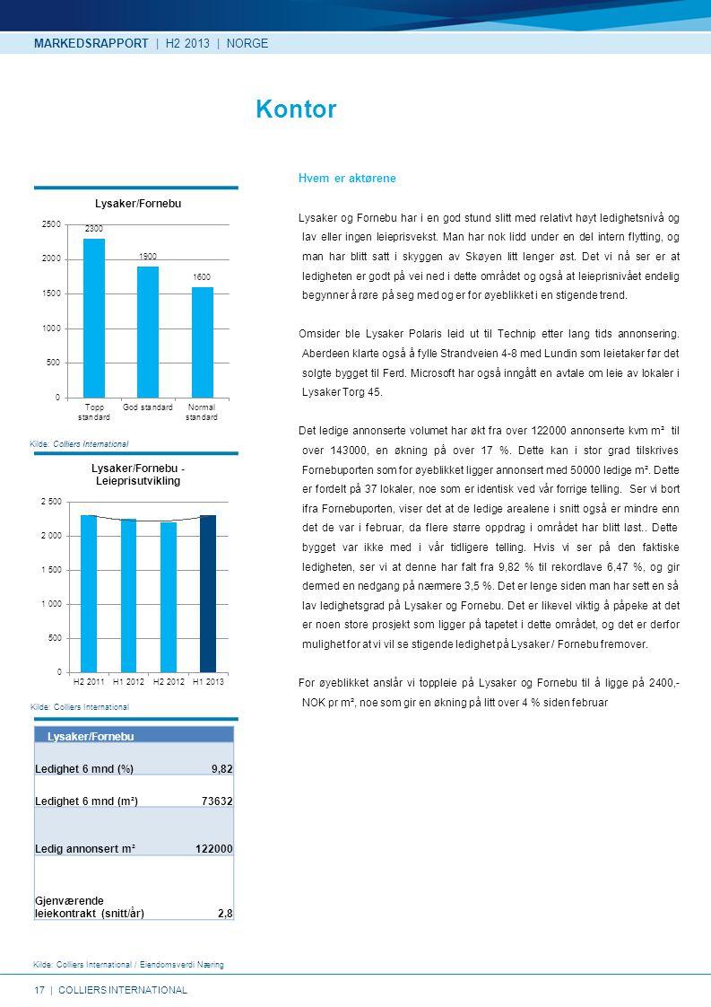 Kontor MARKEDSRAPPORT | H2 2013 | NORGE Hvem er aktørene