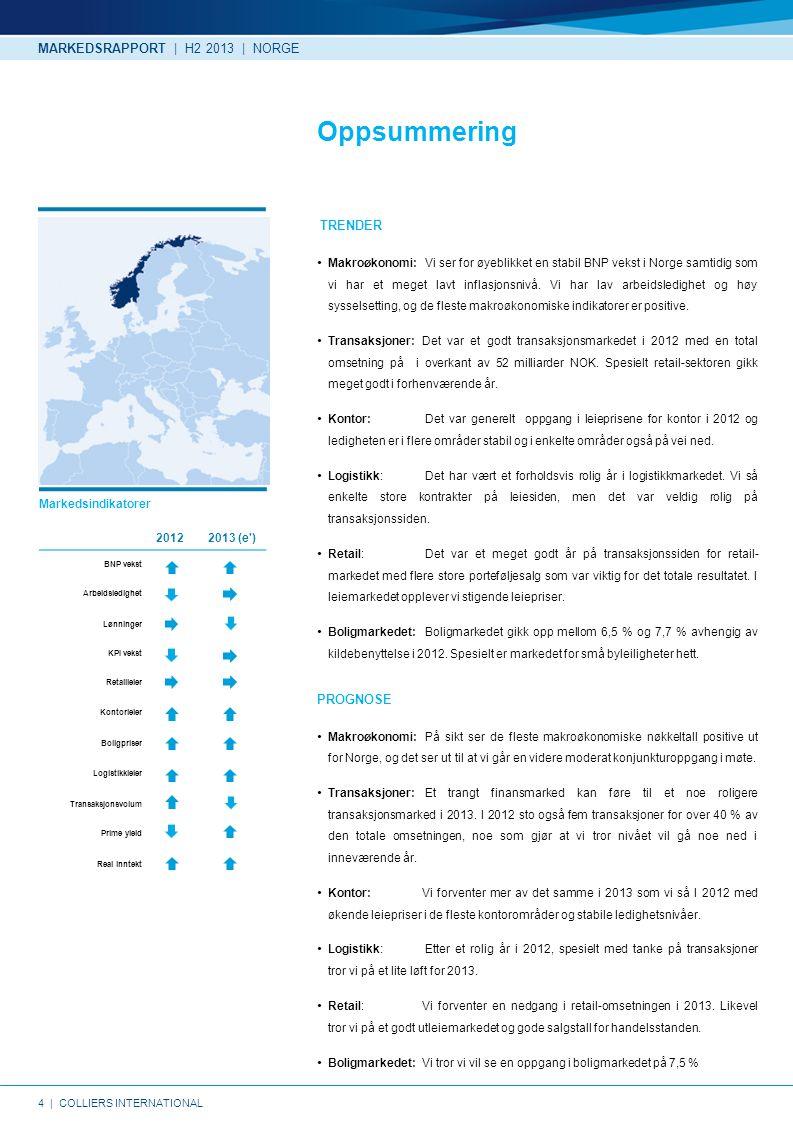 Oppsummering MARKEDSRAPPORT | H2 2013 | NORGE PROGNOSE TrendER
