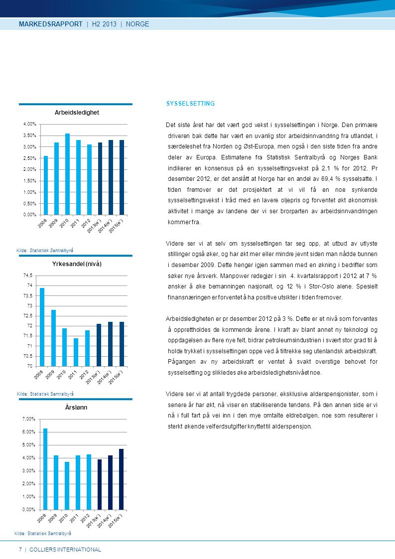 MARKEDSRAPPORT | H2 2013 | NORGE
