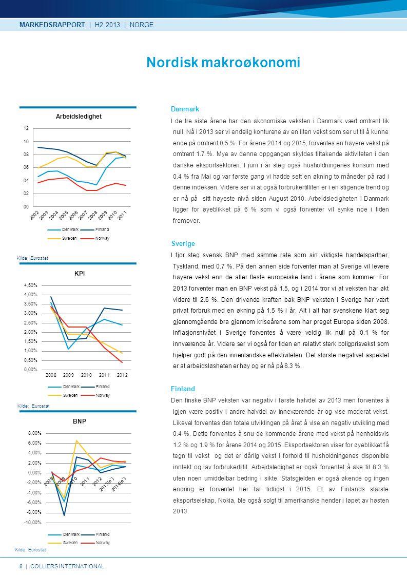 Nordisk makroøkonomi MARKEDSRAPPORT | H2 2013 | NORGE Danmark Sverige
