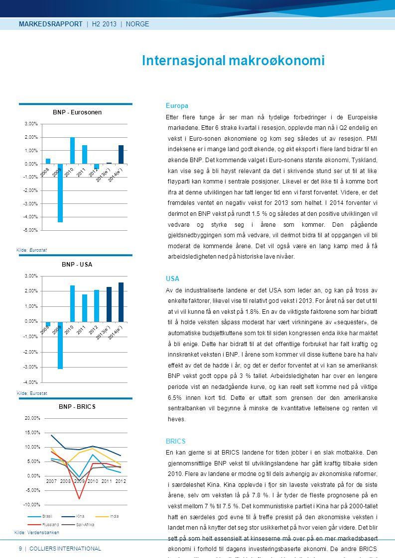 Internasjonal makroøkonomi