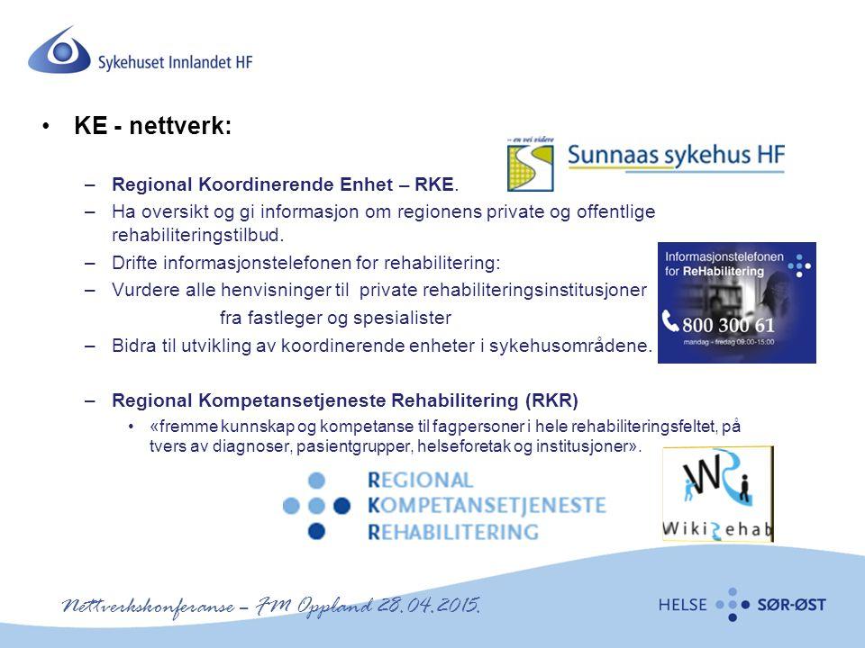 Nettverkskonferanse – FM Oppland 28.04.2015.