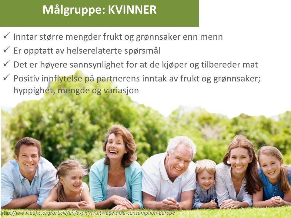 Målgruppe: KVINNER Inntar større mengder frukt og grønnsaker enn menn