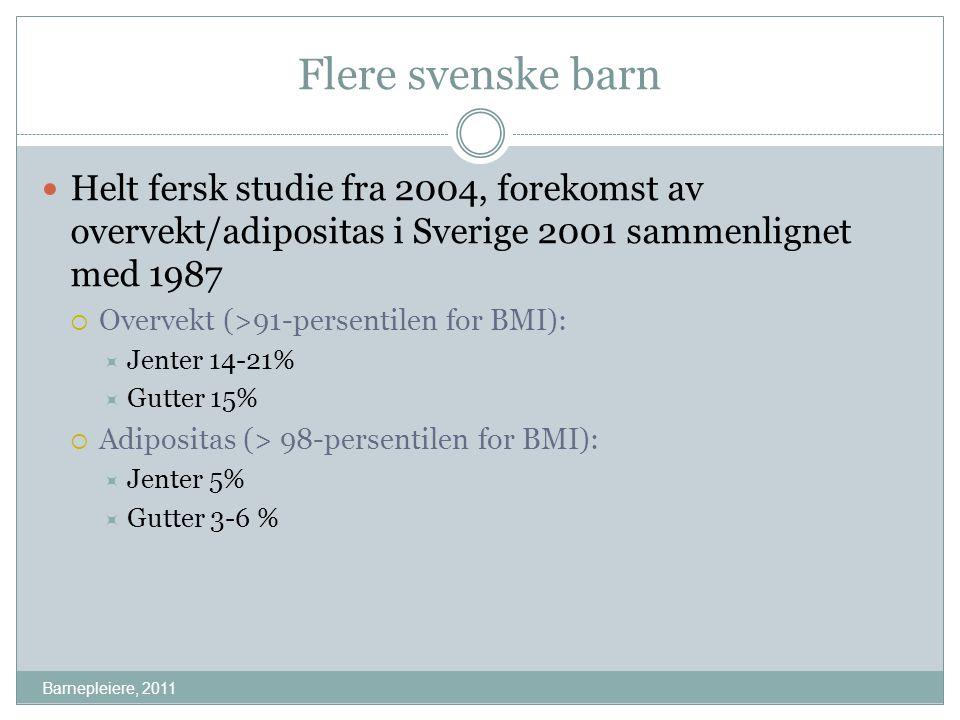 Flere svenske barn Helt fersk studie fra 2004, forekomst av overvekt/adipositas i Sverige 2001 sammenlignet med 1987.