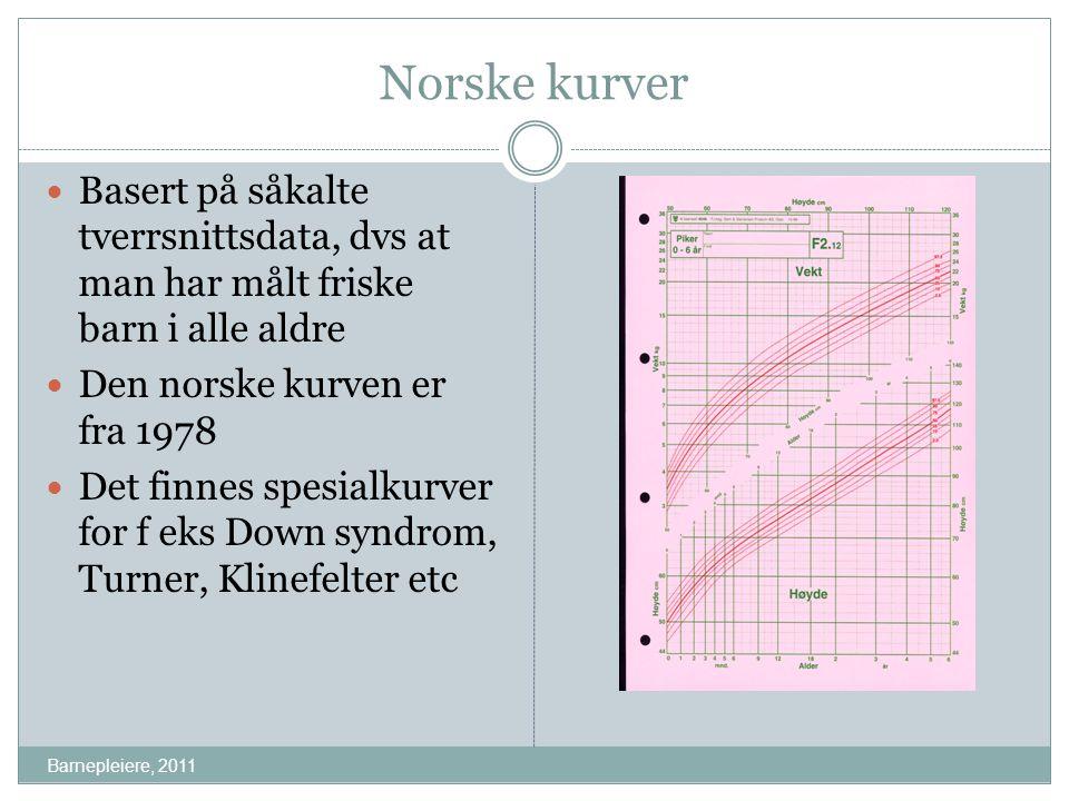 Norske kurver Basert på såkalte tverrsnittsdata, dvs at man har målt friske barn i alle aldre. Den norske kurven er fra 1978.