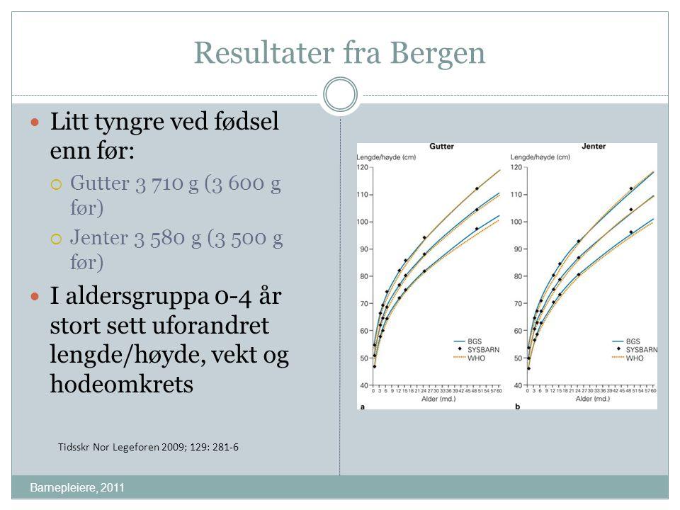 Resultater fra Bergen Litt tyngre ved fødsel enn før: