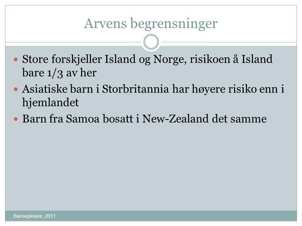 Arvens begrensninger Store forskjeller Island og Norge, risikoen å Island bare 1/3 av her.