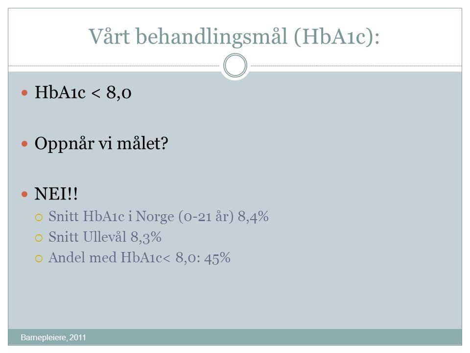 Vårt behandlingsmål (HbA1c):