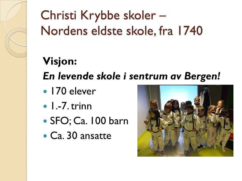 Christi Krybbe skoler – Nordens eldste skole, fra 1740