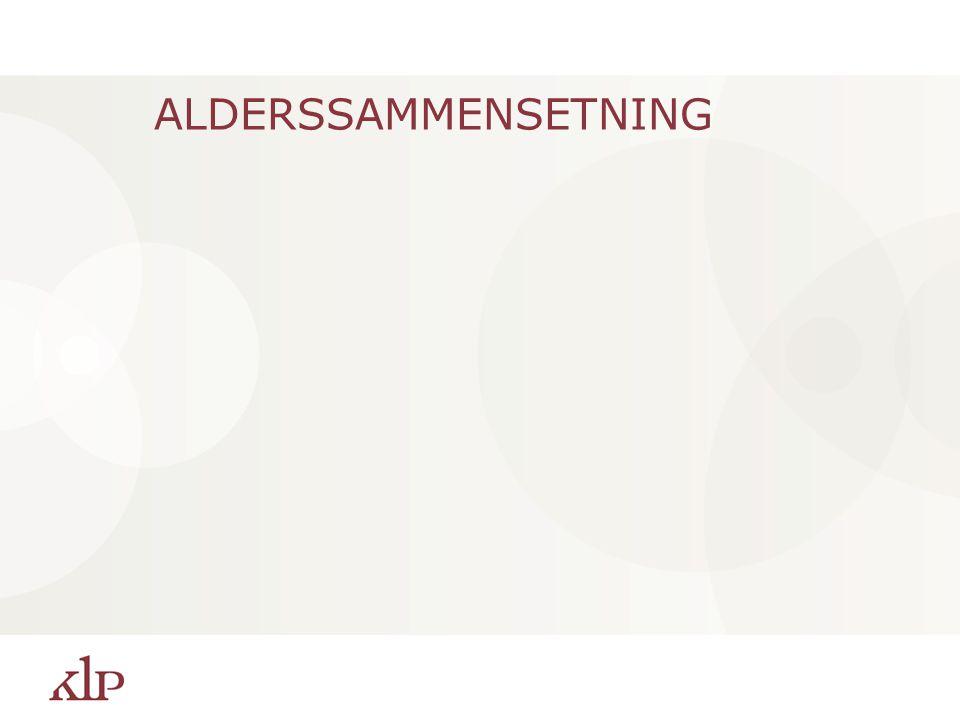 ALDERSSAMMENSETNING HVILESIDE (Norsk pay-off, beige, bakgrunnsbilde kan byttes)