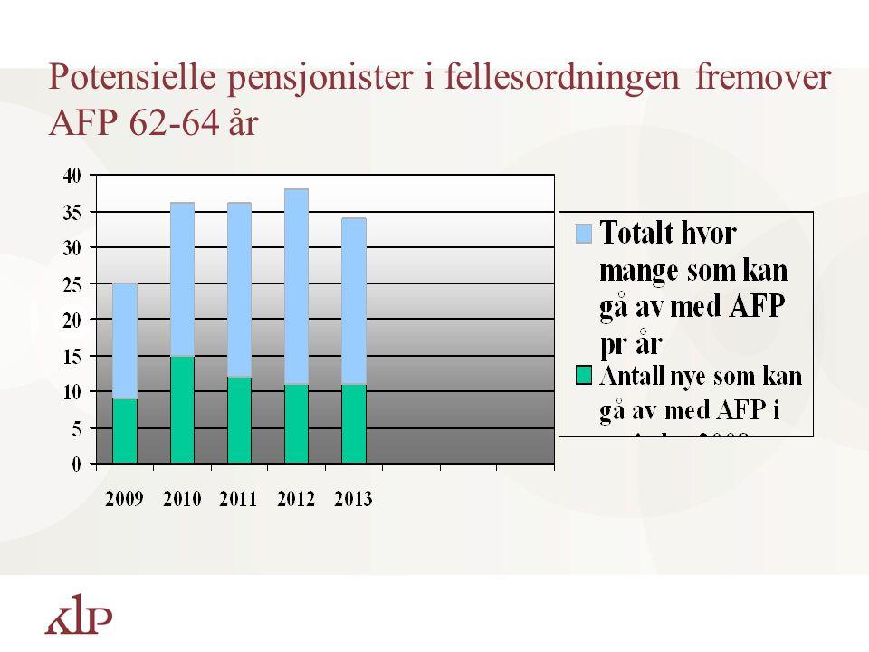 Potensielle pensjonister i fellesordningen fremover AFP 62-64 år