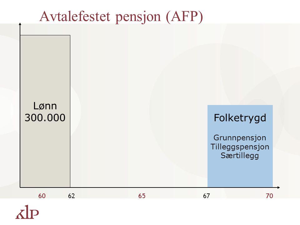Avtalefestet pensjon (AFP)