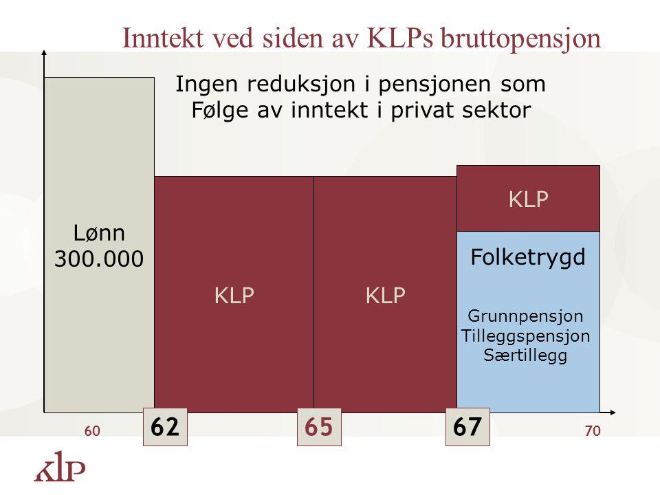 Inntekt ved siden av KLPs bruttopensjon