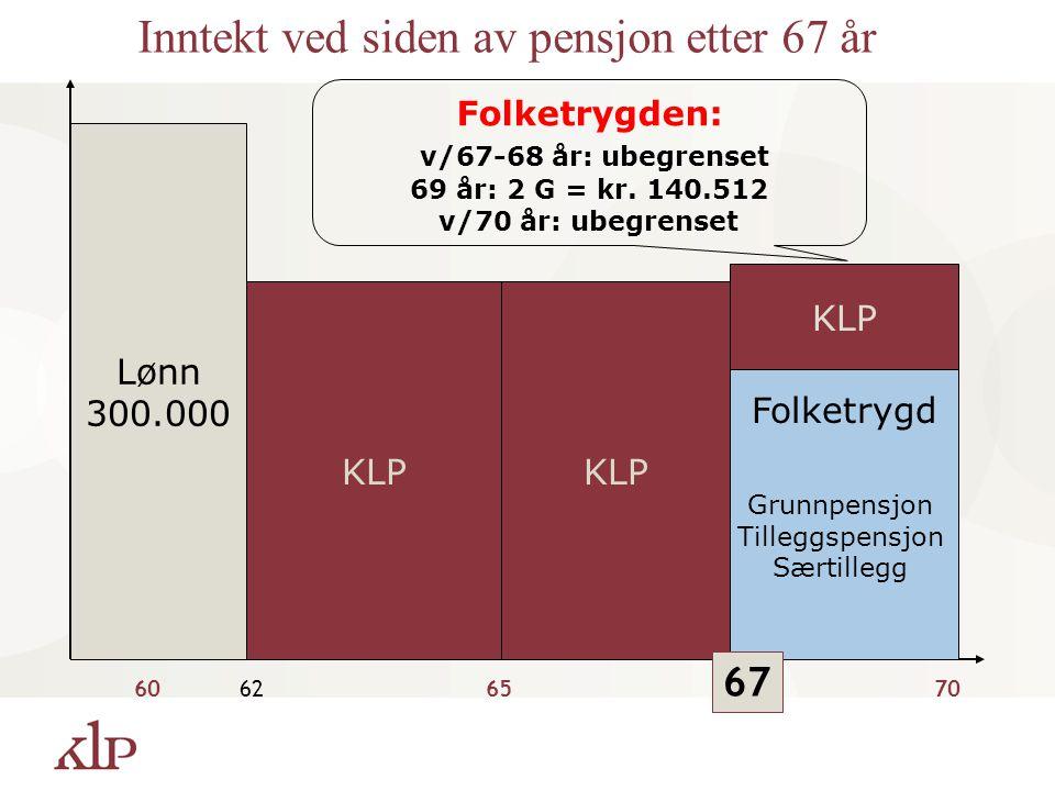 Inntekt ved siden av pensjon etter 67 år