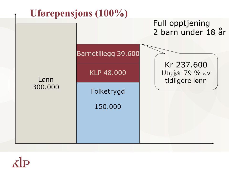 Kr 237.600 Utgjør 79 % av tidligere lønn