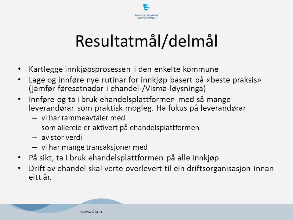 Resultatmål/delmål Kartlegge innkjøpsprosessen i den enkelte kommune