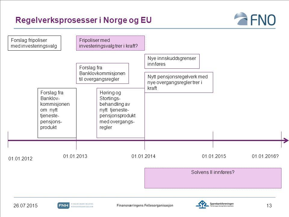 Regelverksprosesser i Norge og EU