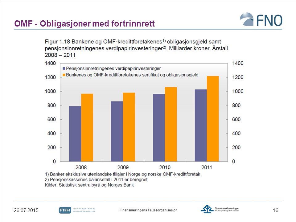 OMF - Obligasjoner med fortrinnrett