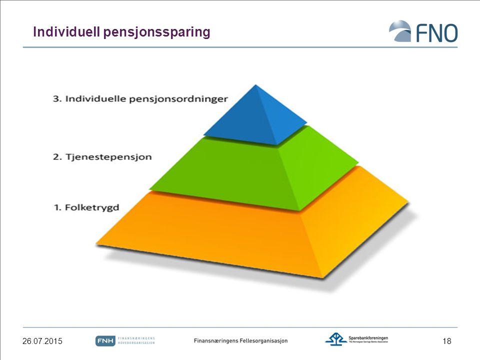 Individuell pensjonssparing