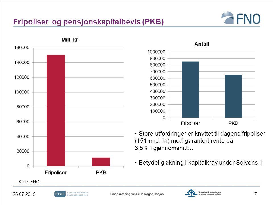 Fripoliser og pensjonskapitalbevis (PKB)
