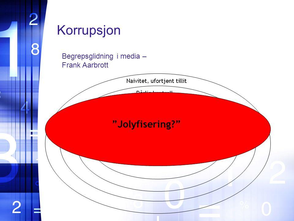 Korrupsjon Jolyfisering Korrupsjon