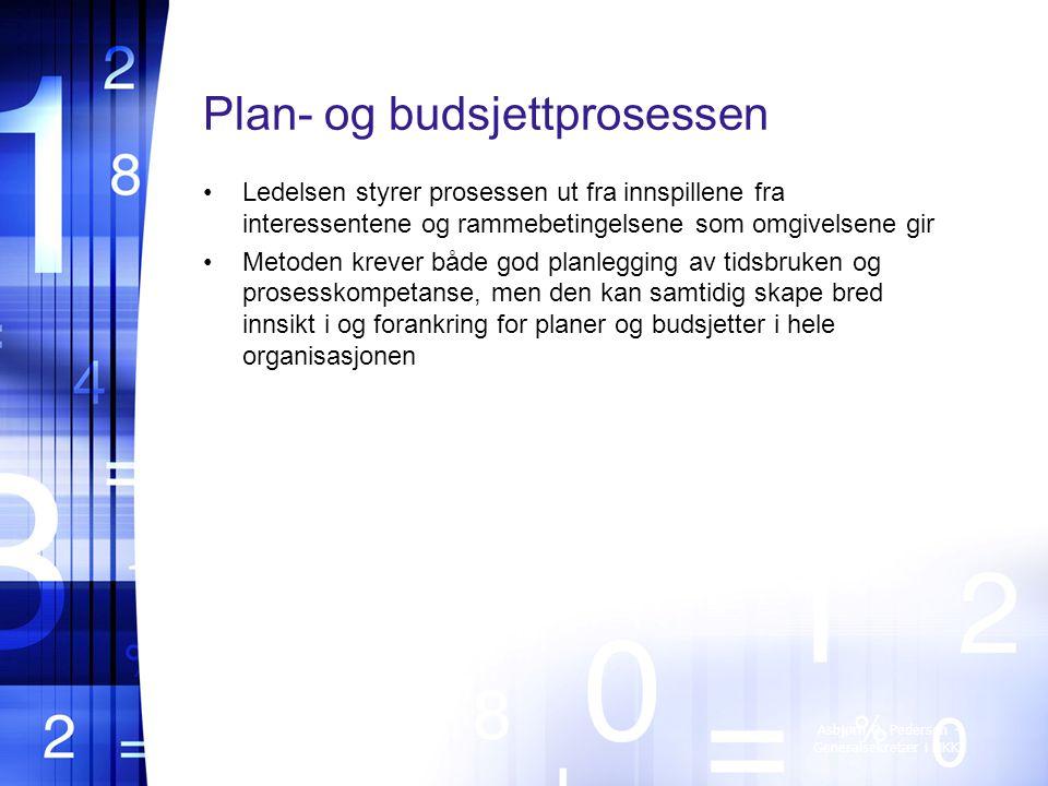 Plan- og budsjettprosessen