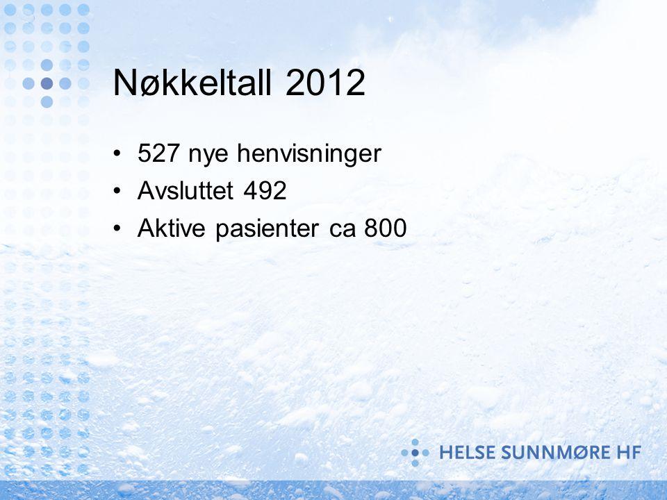 Nøkkeltall 2012 527 nye henvisninger Avsluttet 492