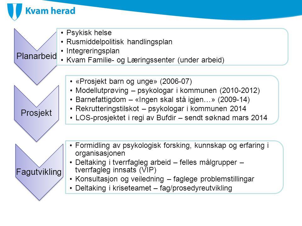 Planarbeid Prosjekt Fagutvikling Psykisk helse