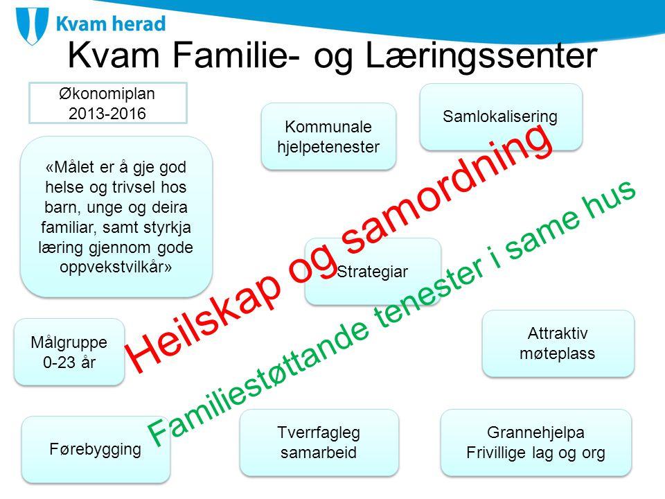 Kvam Familie- og Læringssenter