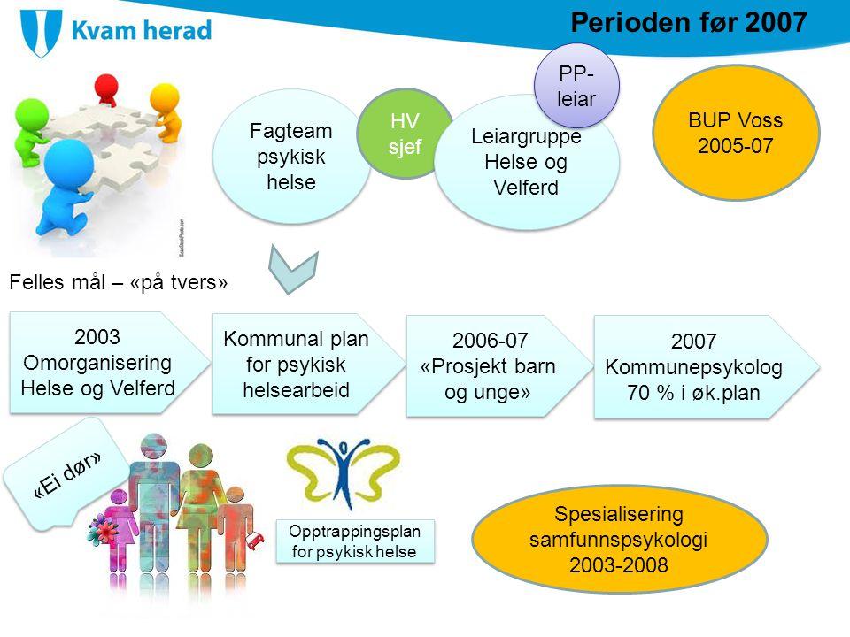 Perioden før 2007 PP-leiar BUP Voss 2005-07 HV Fagteam psykisk helse