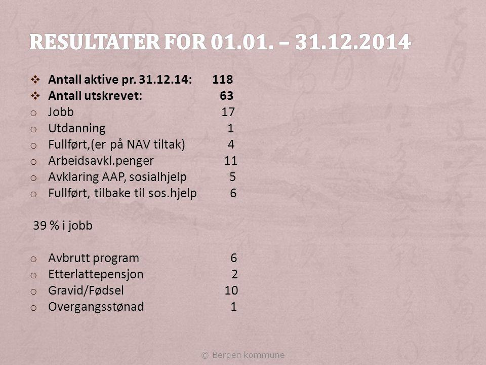 Resultater for 01.01. – 31.12.2014 Antall aktive pr. 31.12.14: 118