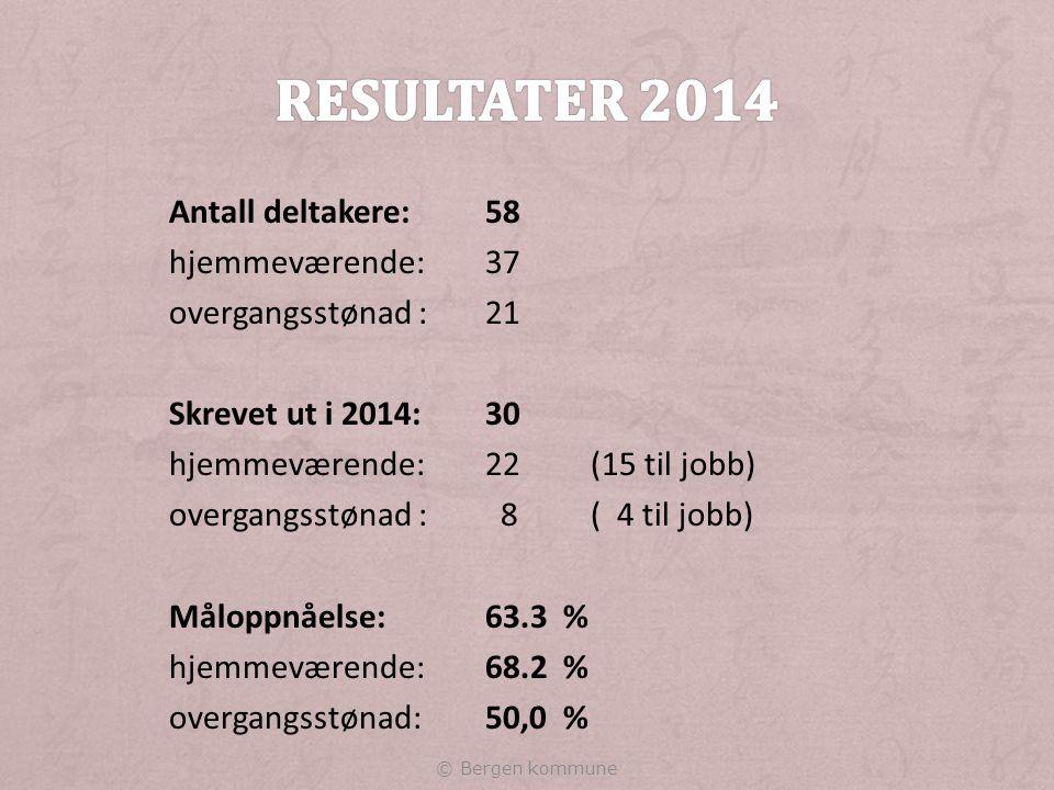Resultater 2014 Antall deltakere: 58 hjemmeværende: 37