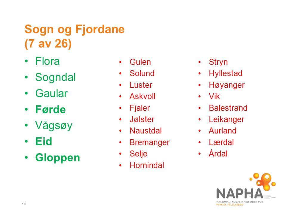 Sogn og Fjordane (7 av 26) Flora Sogndal Gaular Førde Vågsøy Eid