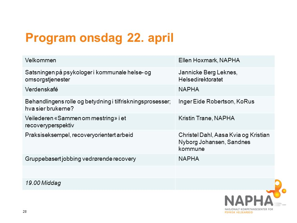 Program onsdag 22. april Velkommen Ellen Hoxmark, NAPHA