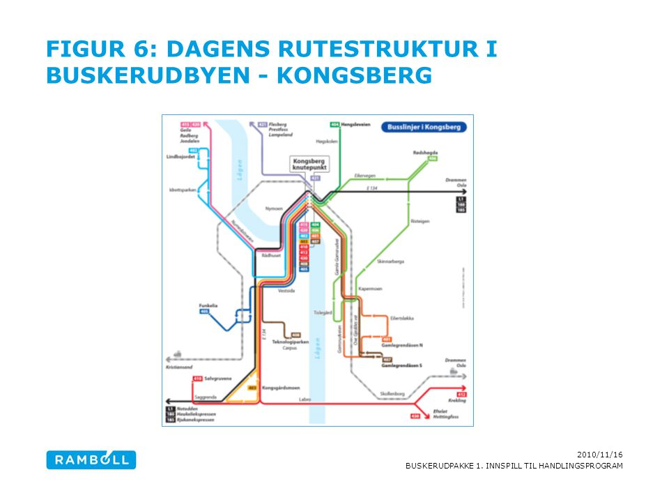 Figur 6: Dagens rutestruktur i Buskerudbyen - Kongsberg