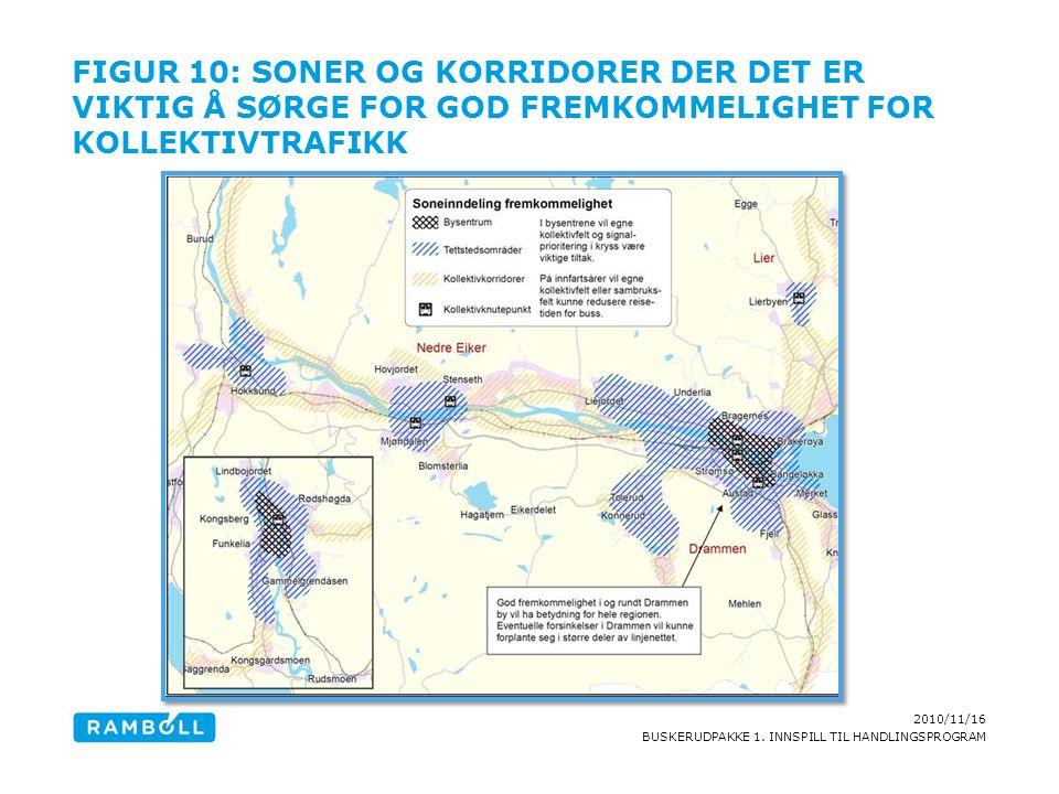 Figur 10: Soner og korridorer der det er viktig å sørge for god fremkommelighet for kollektivtrafikk