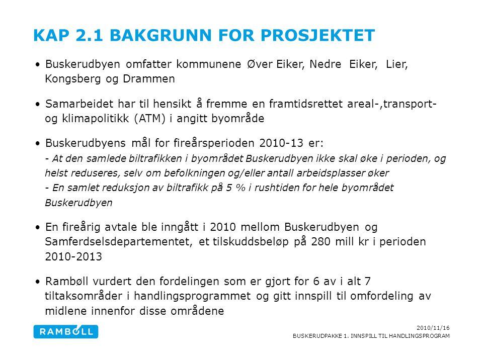 Kap 2.1 Bakgrunn for prosjektet