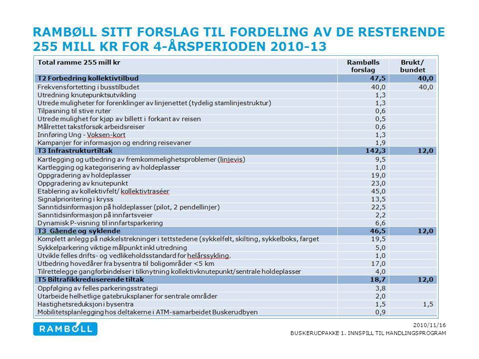 Rambøll sitt forslag til fordeling av de resterende 255 mill kr for 4-årsperioden 2010-13