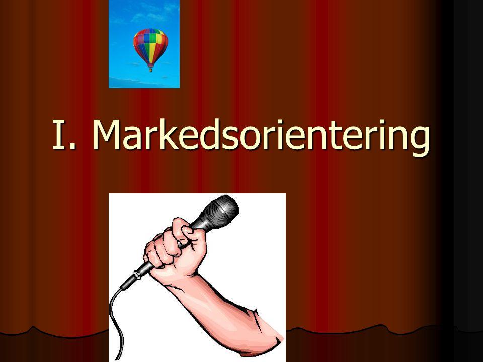 I. Markedsorientering