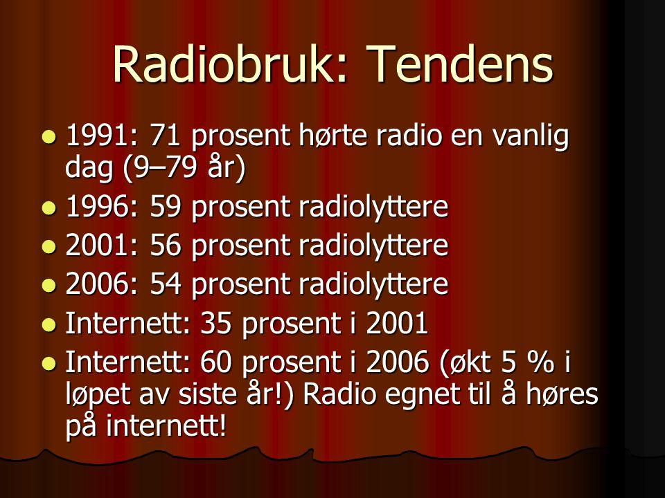 Radiobruk: Tendens 1991: 71 prosent hørte radio en vanlig dag (9–79 år) 1996: 59 prosent radiolyttere.