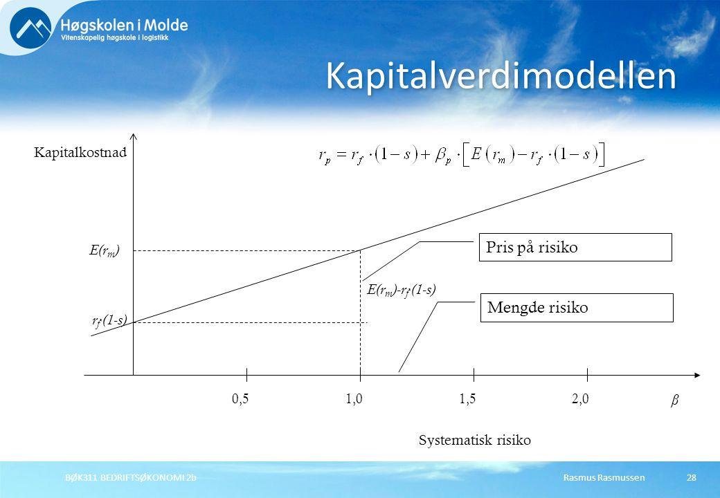 Kapitalverdimodellen