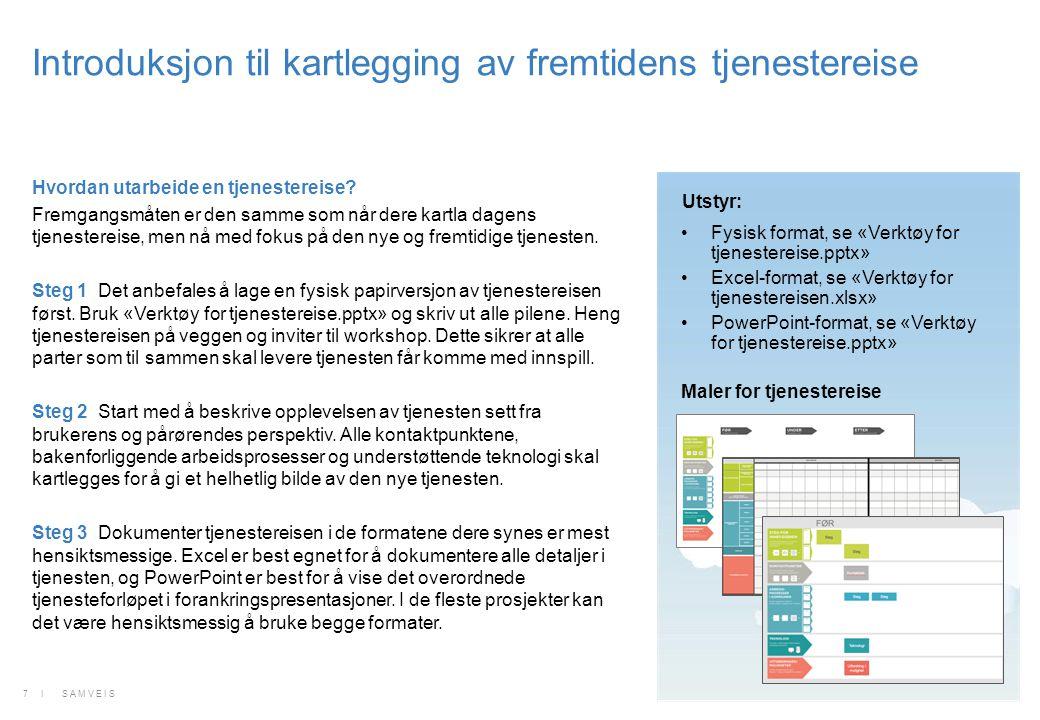 Introduksjon til kartlegging av fremtidens tjenestereise