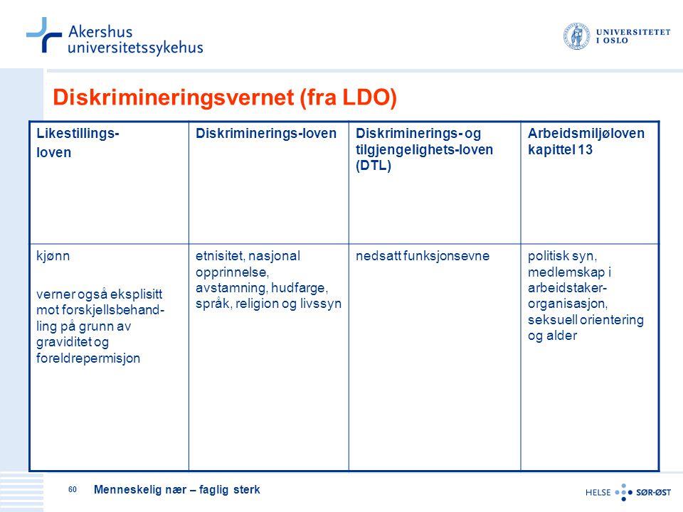 Diskrimineringsvernet (fra LDO)
