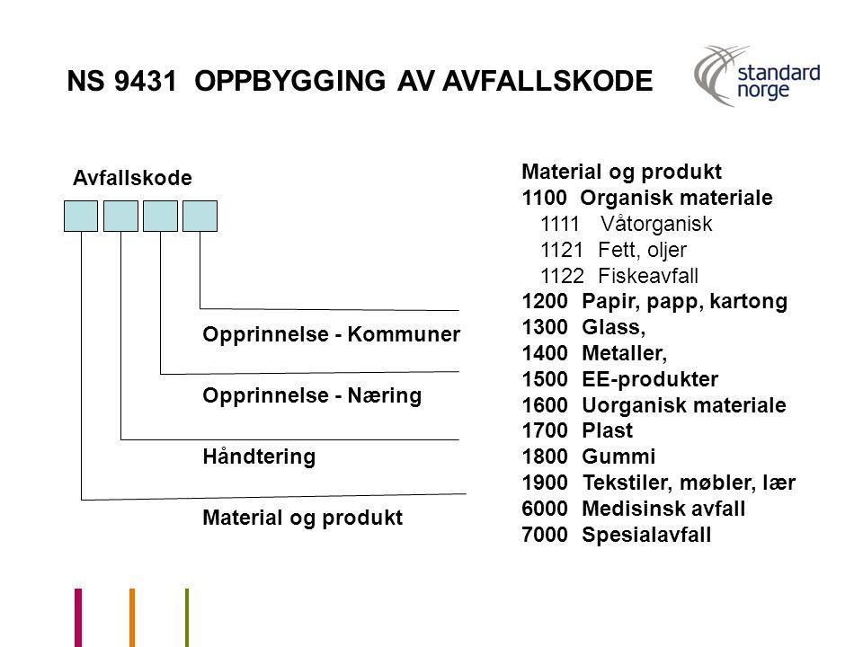 NS 9431 OPPBYGGING AV AVFALLSKODE